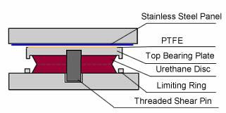 Steel Disc Bridge Bearing Designs Amp Types